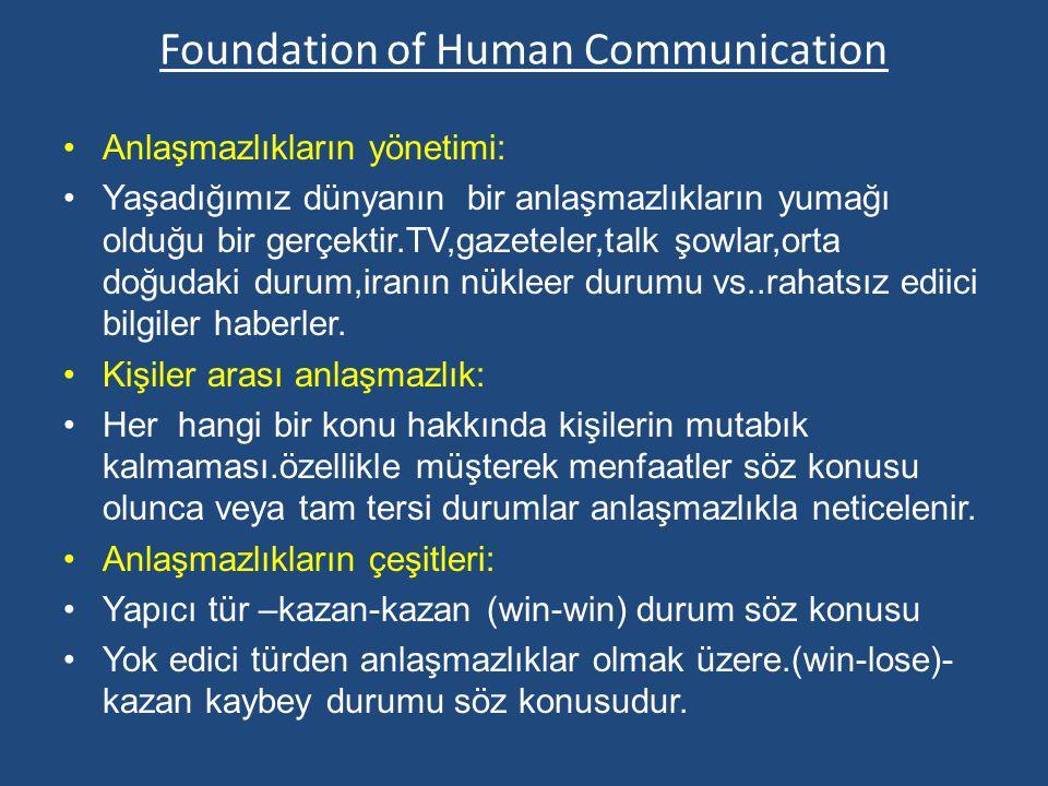 Foundation of Human Communication Anlaşmazlıkların yönetimi: Yaşadığımız dünyanın bir anlaşmazlıkların yumağı olduğu bir gerçektir.TV,gazeteler,talk şowlar,orta doğudaki durum,iranın nükleer durumu vs..rahatsız ediici bilgiler haberler.