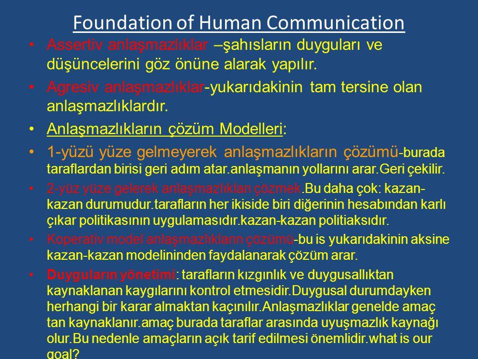 Foundation of Human Communication Assertiv anlaşmazlıklar –şahısların duyguları ve düşüncelerini göz önüne alarak yapılır.