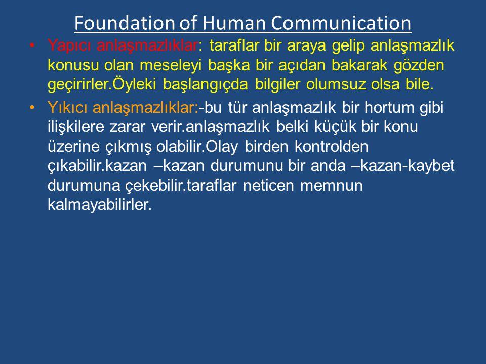Foundation of Human Communication Yapıcı anlaşmazlıklar: taraflar bir araya gelip anlaşmazlık konusu olan meseleyi başka bir açıdan bakarak gözden geçirirler.Öyleki başlangıçda bilgiler olumsuz olsa bile.