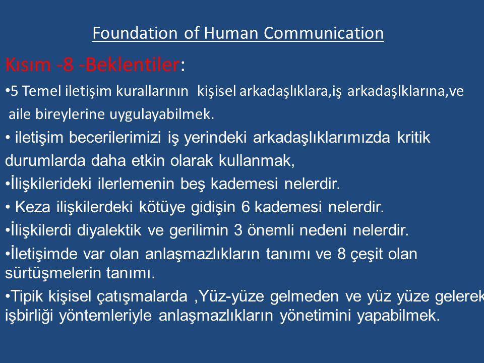 Foundation of Human Communication Kısım -8 -Beklentiler: 5 Temel iletişim kurallarının kişisel arkadaşlıklara,iş arkadaşlklarına,ve aile bireylerine uygulayabilmek.