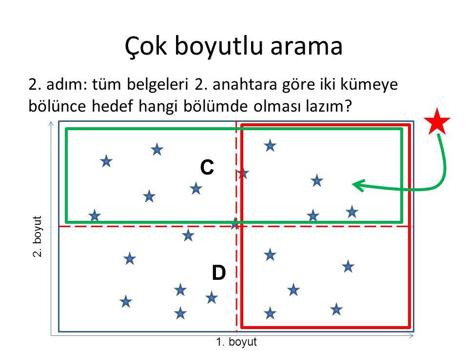 Çok boyutlu arama 2. adım: tüm belgeleri 2. anahtara göre iki kümeye bölünce hedef hangi bölümde olması lazım? 1. boyut 2. boyut D C