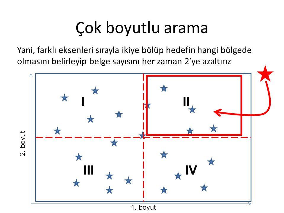 Çok boyutlu arama Yani, farklı eksenleri sırayla ikiye bölüp hedefin hangi bölgede olmasını belirleyip belge sayısını her zaman 2'ye azaltırız 1. boyu