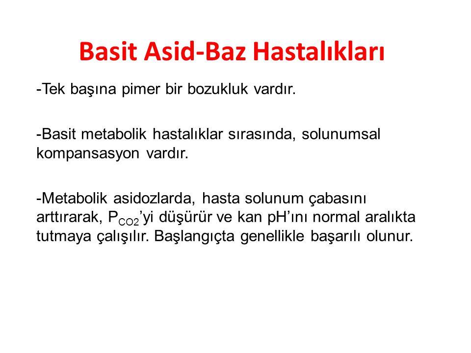 Basit Asid-Baz Hastalıkları -Tek başına pimer bir bozukluk vardır. -Basit metabolik hastalıklar sırasında, solunumsal kompansasyon vardır. -Metabolik