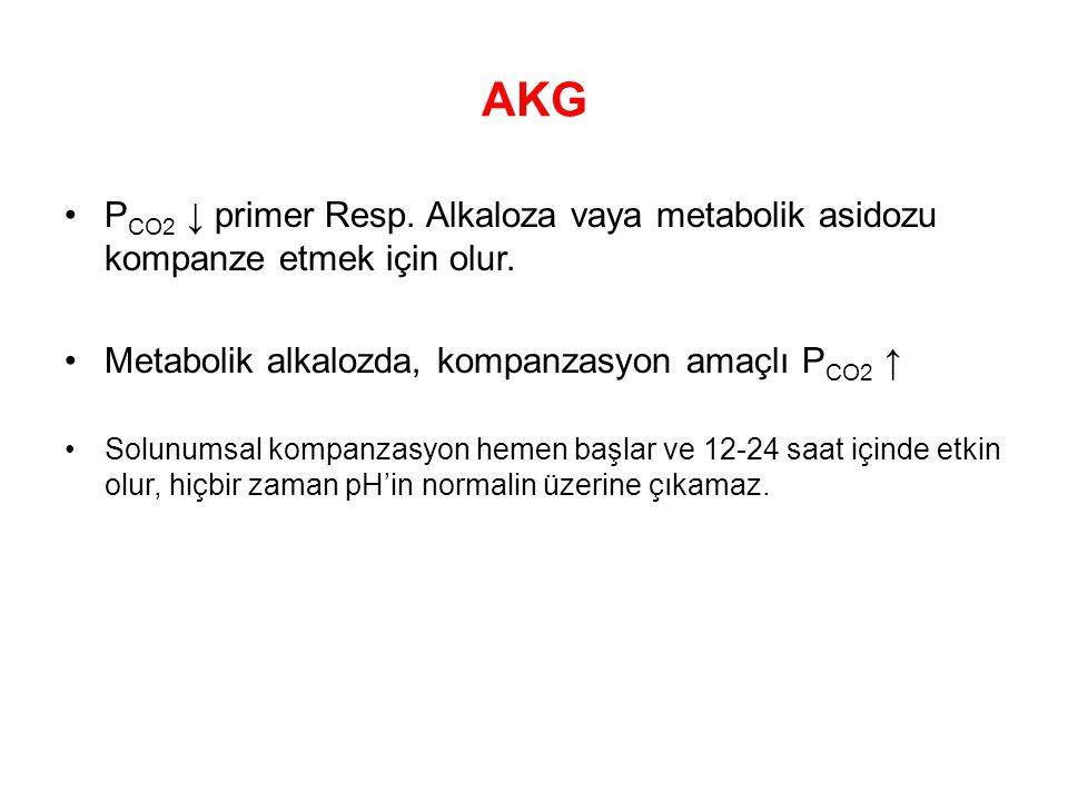 AKG P CO2 ↓ primer Resp. Alkaloza vaya metabolik asidozu kompanze etmek için olur. Metabolik alkalozda, kompanzasyon amaçlı P CO2 ↑ Solunumsal kompanz