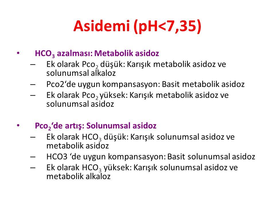 Asidemi (pH<7,35) HCO 3 azalması: Metabolik asidoz – Ek olarak Pco 2 düşük: Karışık metabolik asidoz ve solunumsal alkaloz – Pco2'de uygun kompansasyo