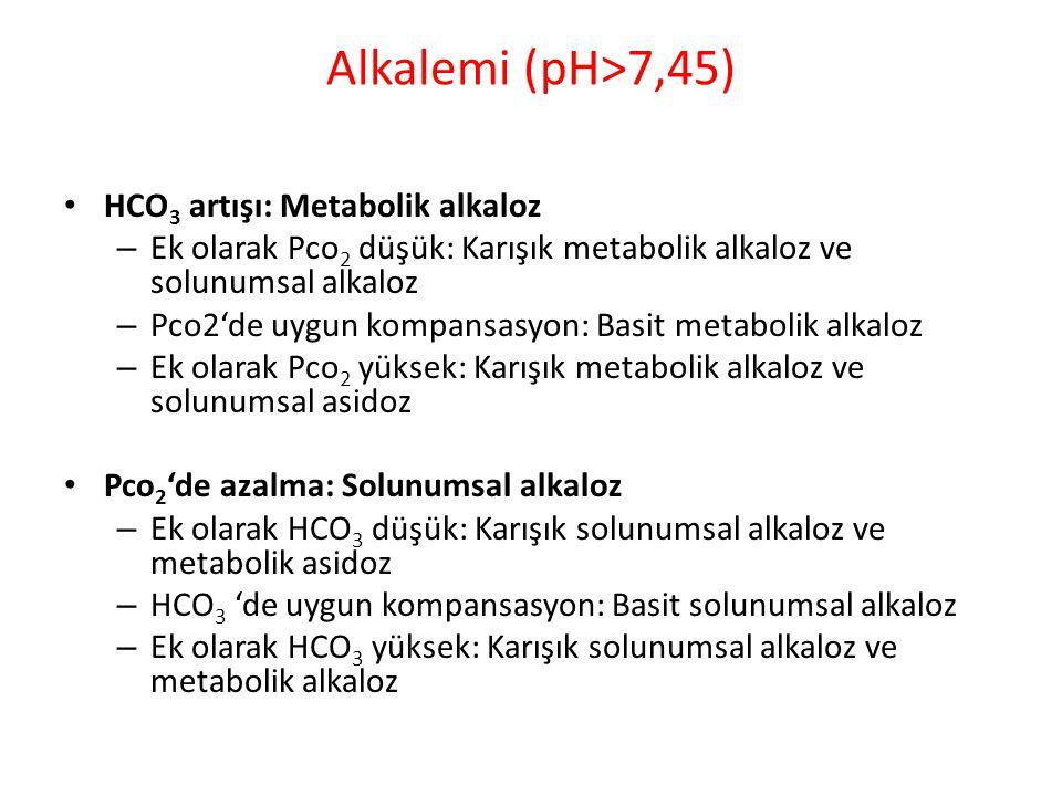 Alkalemi (pH>7,45) HCO 3 artışı: Metabolik alkaloz – Ek olarak Pco 2 düşük: Karışık metabolik alkaloz ve solunumsal alkaloz – Pco2'de uygun kompansasy
