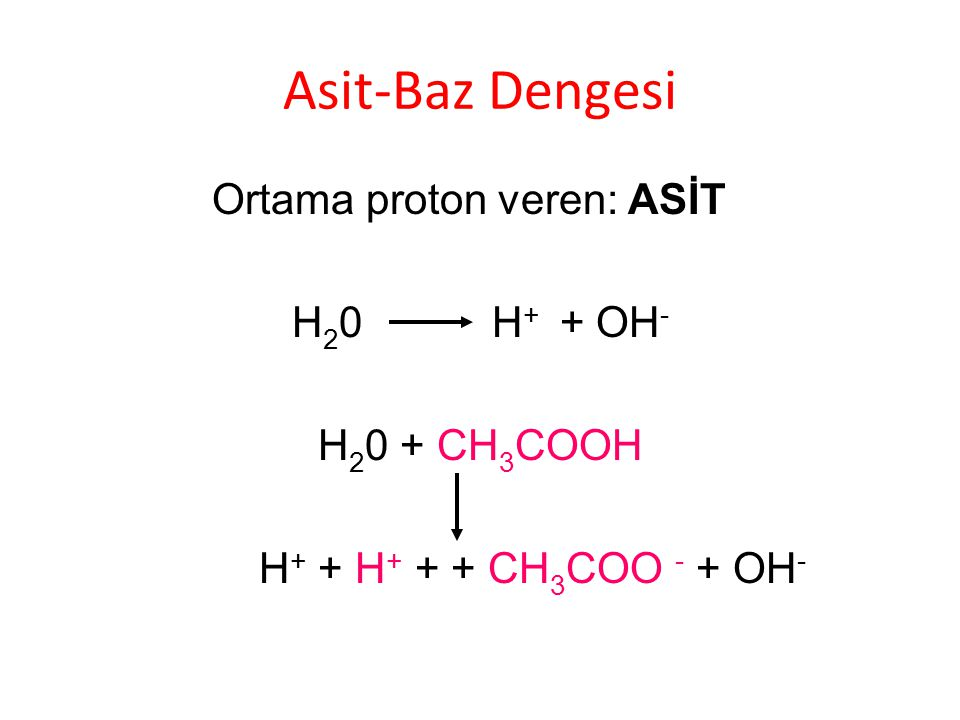 Asit-Baz Dengesi Ortama OH - veren ya da H + bağlayan: BAZ H 2 0 + NaOH H + + OH - + OH - + Na +