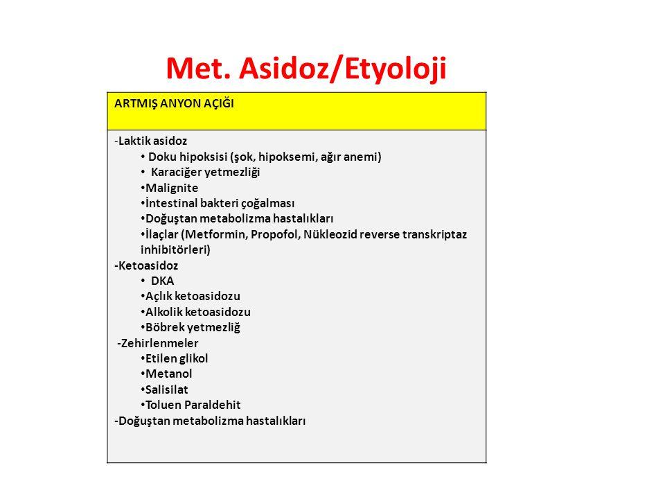 Met. Asidoz/Etyoloji ARTMIŞ ANYON AÇIĞI -Laktik asidoz Doku hipoksisi (şok, hipoksemi, ağır anemi) Karaciğer yetmezliği Malignite İntestinal bakteri ç