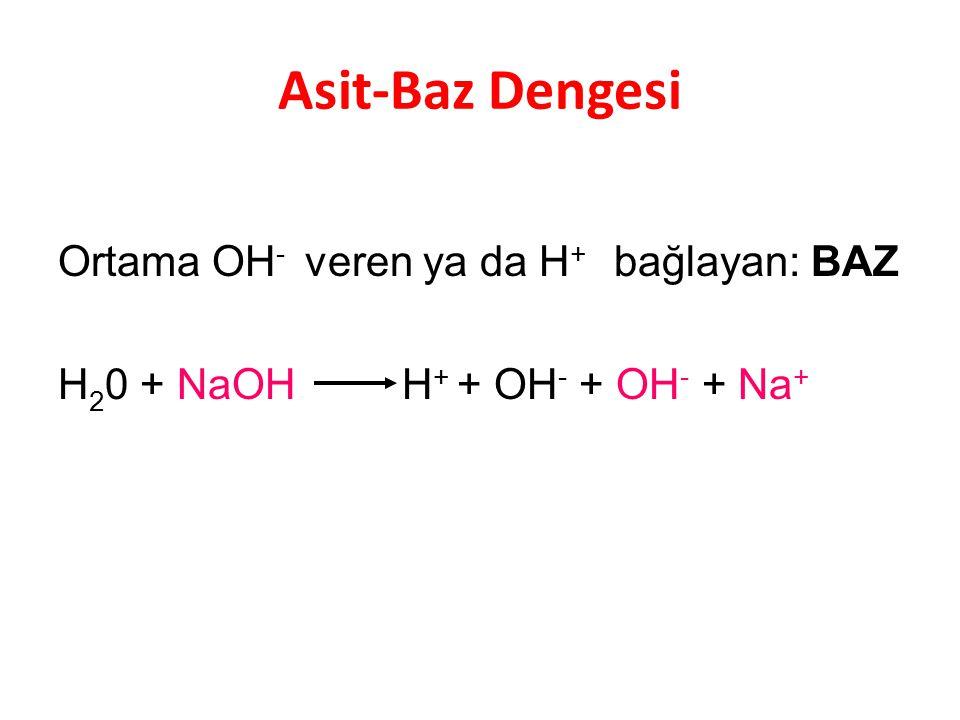 Basit Asit-Baz Bozukluklarında Beklenen Kompansasyon Asit-baz BozukluğuBeklenen Kompansasyon Metabolik AsidozPco 2 = 1,5 x [HCO 3 ] + 8 ± 2 Metabolik AlkalozHCO 3 düzeyinde her 10 mEq/L artışa karşılık Pco 2 7 mm Hg artar Solunumsal Asidoz AkutPco 2 düzeyinde her 10 mm Hg artışa karşılık HCO 3 1 mEq/L artar KronikPco 2 düzeyinde her 10 mm Hg artışa karşılık HCO 3 3,5 mEq/L artar Solunumsal Alkaloz AkutPco 2 düzeyinde her 10 mm Hg azalmaya karşılık HCO 3 2 mEq/L azalır KronikPco 2 düzeyinde her 10 mm Hg azalmaya karşılık HCO 3 4 mEq/L azalır