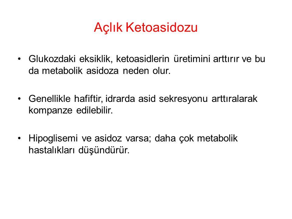 Açlık Ketoasidozu Glukozdaki eksiklik, ketoasidlerin üretimini arttırır ve bu da metabolik asidoza neden olur. Genellikle hafiftir, idrarda asid sekre