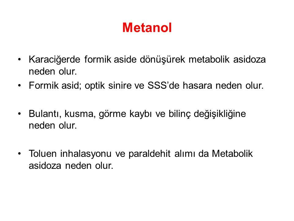 Metanol Karaciğerde formik aside dönüşürek metabolik asidoza neden olur. Formik asid; optik sinire ve SSS'de hasara neden olur. Bulantı, kusma, görme