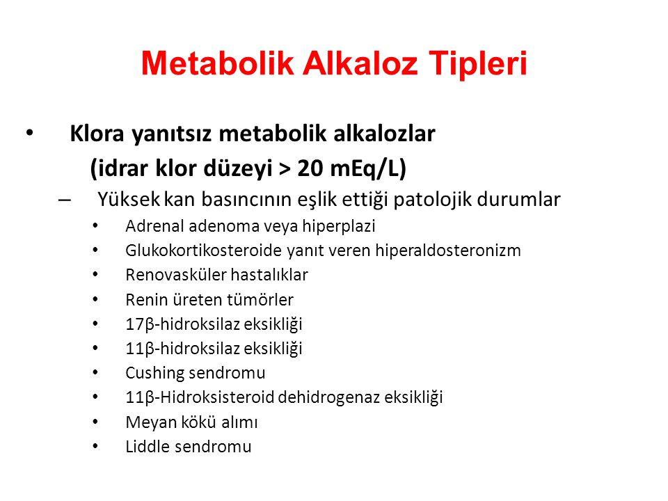 Metabolik Alkaloz Tipleri Klora yanıtsız metabolik alkalozlar (idrar klor düzeyi > 20 mEq/L) – Yüksek kan basıncının eşlik ettiği patolojik durumlar A