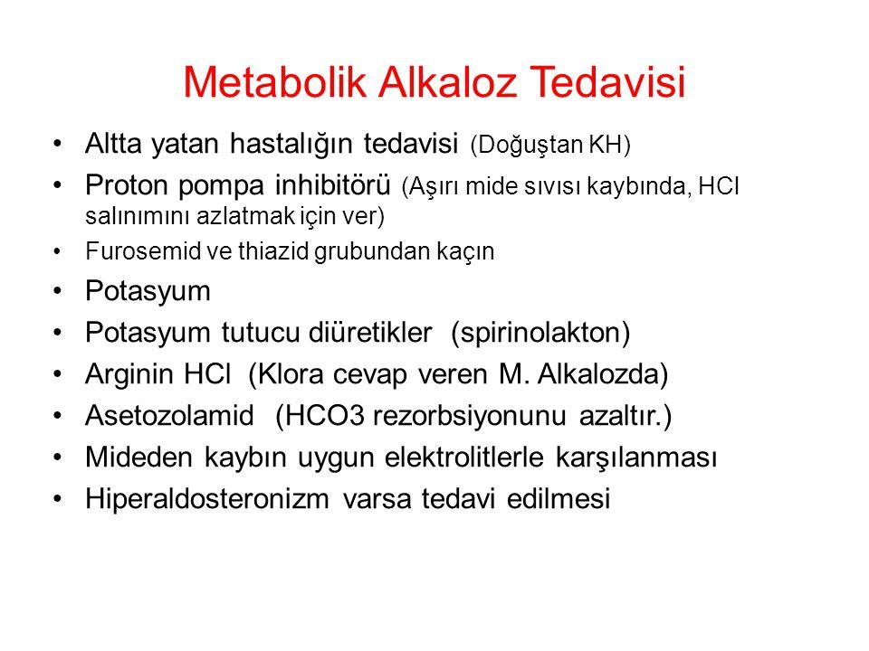Metabolik Alkaloz Tedavisi Altta yatan hastalığın tedavisi (Doğuştan KH) Proton pompa inhibitörü (Aşırı mide sıvısı kaybında, HCl salınımını azlatmak