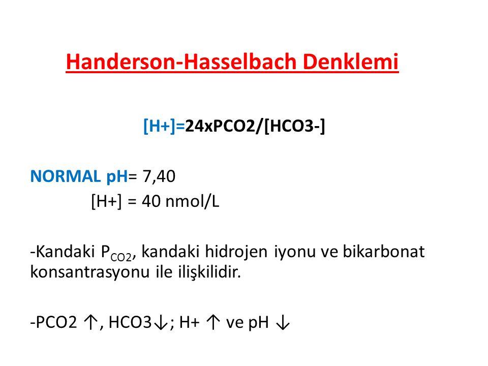 Handerson-Hasselbach Denklemi [H+]=24xPCO2/[HCO3-] NORMAL pH= 7,40 [H+] = 40 nmol/L -Kandaki P CO2, kandaki hidrojen iyonu ve bikarbonat konsantrasyon