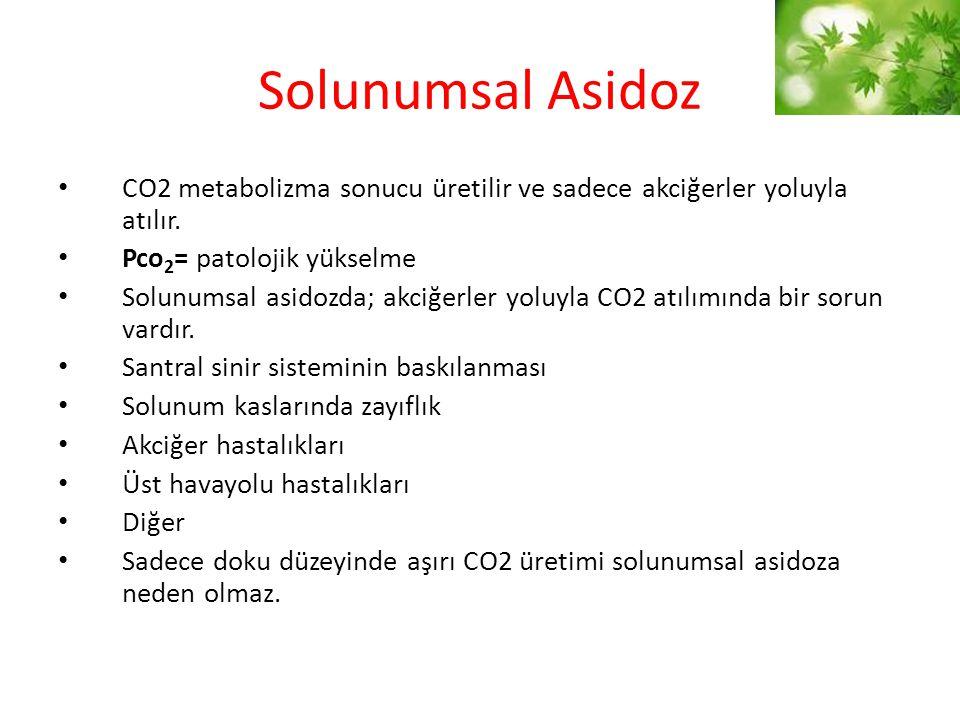 Solunumsal Asidoz CO2 metabolizma sonucu üretilir ve sadece akciğerler yoluyla atılır. Pco 2 = patolojik yükselme Solunumsal asidozda; akciğerler yolu