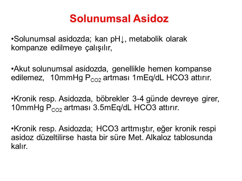 Solunumsal Asidoz Solunumsal asidozda; kan pH↓, metabolik olarak kompanze edilmeye çalışılır, Akut solunumsal asidozda, genellikle hemen kompanse edil