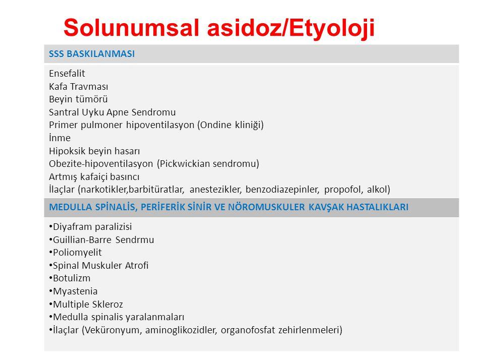 Solunumsal asidoz/Etyoloji SSS BASKILANMASI Ensefalit Kafa Travması Beyin tümörü Santral Uyku Apne Sendromu Primer pulmoner hipoventilasyon (Ondine kl