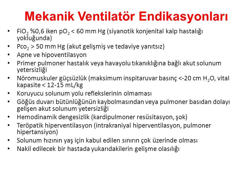 Mekanik Ventilatör Endikasyonları FiO 2 %0,6 iken pO 2 < 60 mm Hg (siyanotik konjenital kalp hastalığı yokluğunda) Pco 2 > 50 mm Hg (akut gelişmiş ve