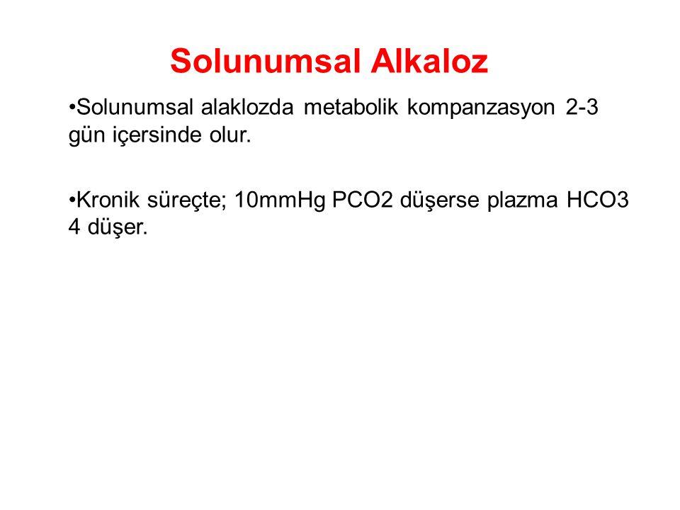Solunumsal Alkaloz Solunumsal alaklozda metabolik kompanzasyon 2-3 gün içersinde olur. Kronik süreçte; 10mmHg PCO2 düşerse plazma HCO3 4 düşer.