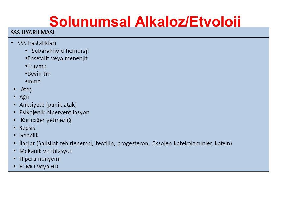 Solunumsal Alkaloz/Etyoloji SSS UYARILMASI SSS hastalıkları Subaraknoid hemoraji Ensefalit veya menenjit Travma Beyin tm İnme Ateş Ağrı Anksiyete (pan