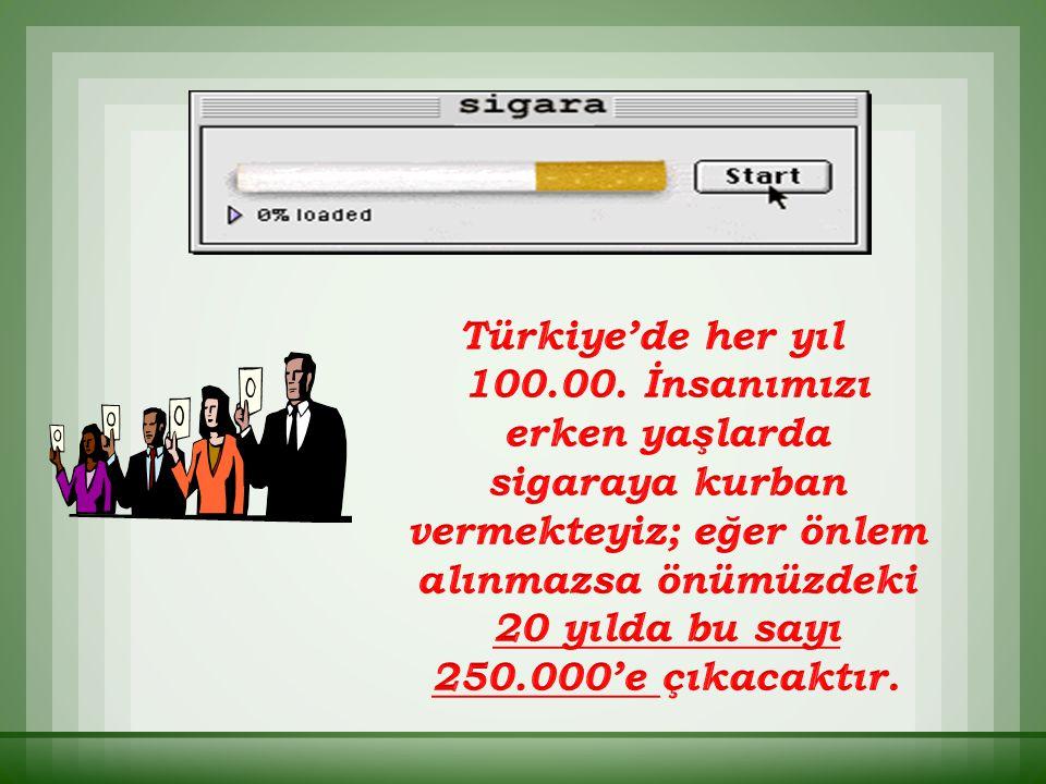 Türkiye'de her yıl 100.00. İnsanımızı erken yaşlarda sigaraya kurban vermekteyiz; eğer önlem alınmazsa önümüzdeki 20 yılda bu sayı 250.000'e çıkacaktı