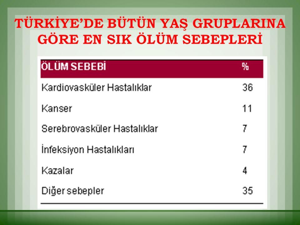 Türkiye'de bütün yaş gruplarına göre en sık ölüm sebepleri