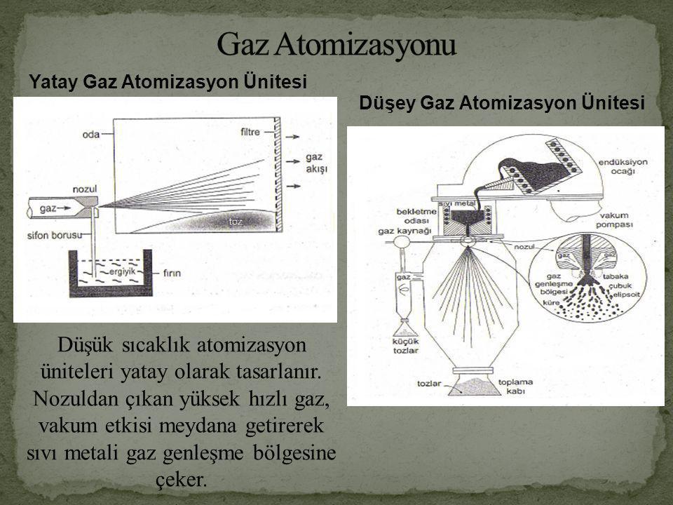 Düşük sıcaklık atomizasyon üniteleri yatay olarak tasarlanır.