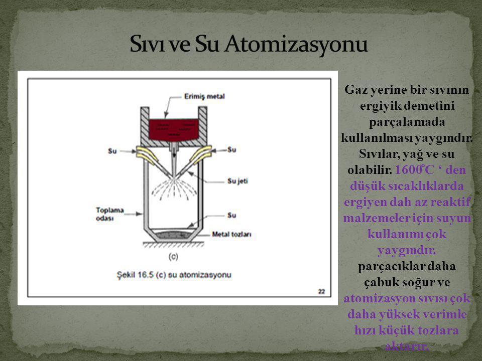 Gaz yerine bir sıvının ergiyik demetini parçalamada kullanılması yaygındır.