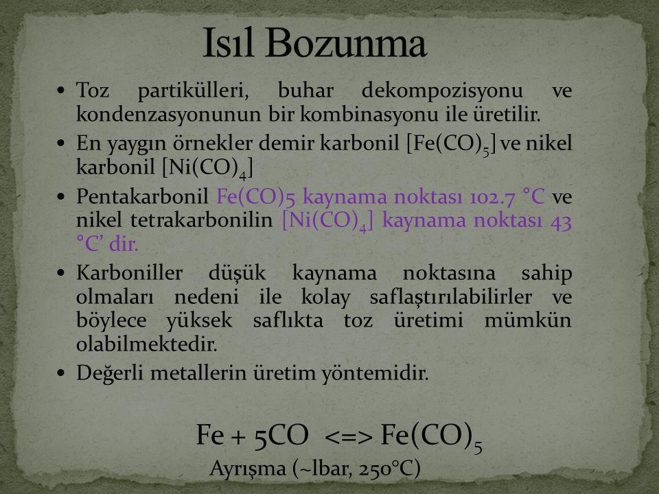 Toz partikülleri, buhar dekompozisyonu ve kondenzasyonunun bir kombinasyonu ile üretilir.