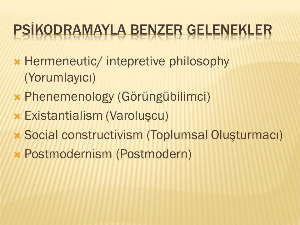  Hermeneutic/ intepretive philosophy (Yorumlayıcı)  Phenemenology (Görüngübilimci)  Existantialism (Varoluşcu)  Social constructivism (Toplumsal Oluşturmacı)  Postmodernism (Postmodern)