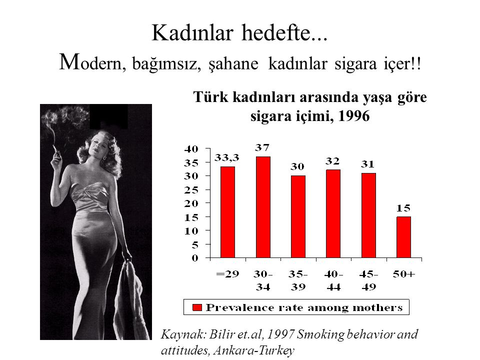 Kadınlar hedefte... M odern, bağımsız, şahane kadınlar sigara içer!.