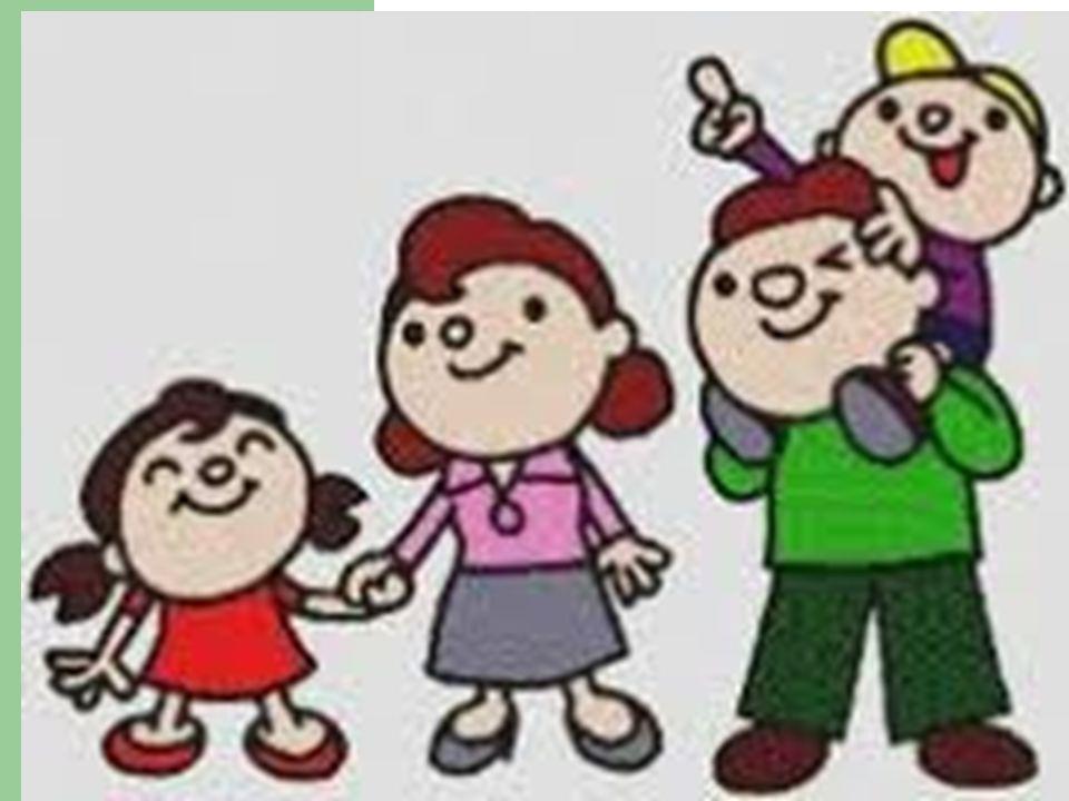 6.Mutluluk ve kendisini gerçekleştirme ortamı: Aile ortamı bir mutluluk ortamıdır.