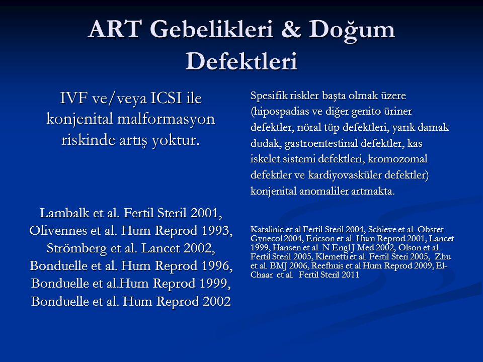 ART Gebelikleri & Doğum Defektleri IVF ve/veya ICSI ile konjenital malformasyon riskinde artış yoktur.