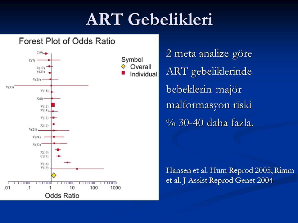 ART Gebelikleri 2 meta analize göre ART gebeliklerinde bebeklerin majör malformasyon riski % 30-40 daha fazla.
