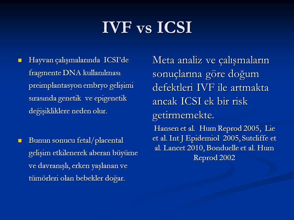 IVF vs ICSI Hayvan çalışmalarında ICSI'de fragmente DNA kullanılması preimplantasyon embryo gelişimi sırasında genetik ve epigenetik değişikliklere neden olur.