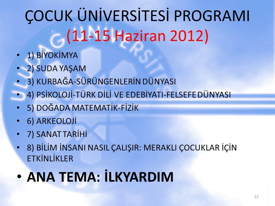 ÇOCUK ÜNİVERSİTESİ PROGRAMI (11-15 Haziran 2012) 1) BİYOKİMYA 2) SUDA YAŞAM 3) KURBAĞA-SÜRÜNGENLERİN DÜNYASI 4) PSİKOLOJİ-TÜRK DİLİ VE EDEBİYATI-FELSEFE DÜNYASI 5) DOĞADA MATEMATİK-FİZİK 6) ARKEOLOJİ 7) SANAT TARİHİ 8) BİLİM İNSANI NASIL ÇALIŞIR: MERAKLI ÇOCUKLAR İÇİN ETKİNLİKLER ANA TEMA: İLKYARDIM 21