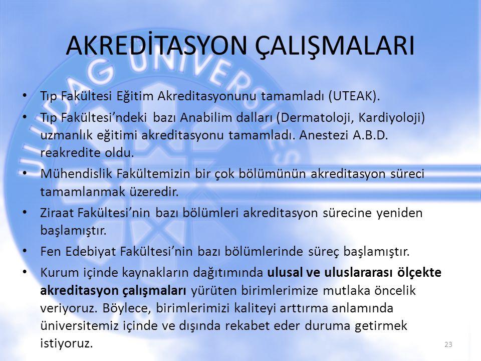 AKREDİTASYON ÇALIŞMALARI Tıp Fakültesi Eğitim Akreditasyonunu tamamladı (UTEAK).