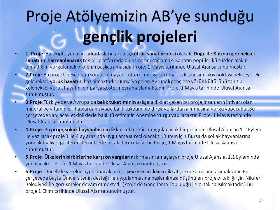 Proje Atölyemizin AB'ye sunduğu gençlik projeleri 1.