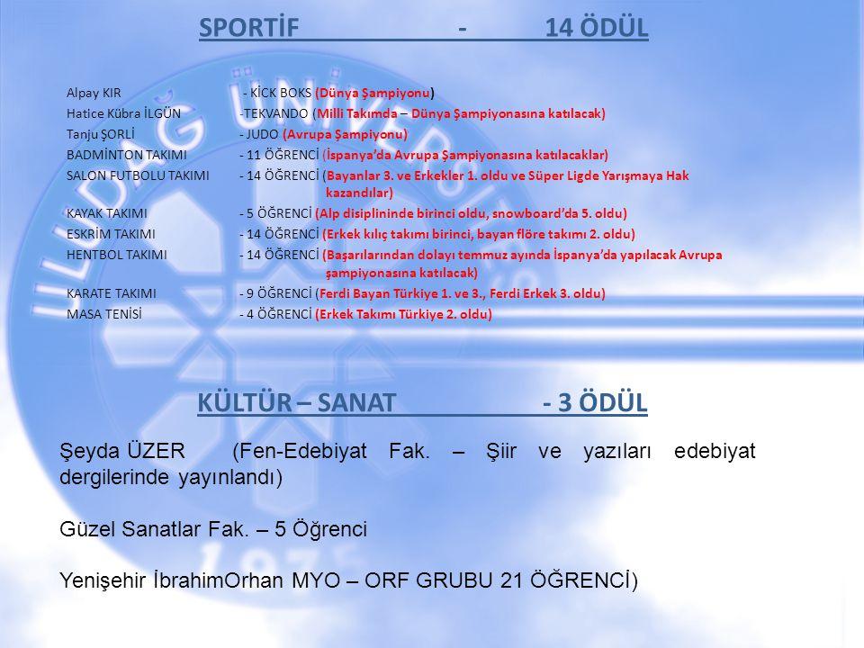 Alpay KIR - KİCK BOKS (Dünya Şampiyonu) Hatice Kübra İLGÜN -TEKVANDO (Milli Takımda – Dünya Şampiyonasına katılacak) Tanju ŞORLİ - JUDO (Avrupa Şampiyonu) BADMİNTON TAKIMI - 11 ÖĞRENCİ (İspanya'da Avrupa Şampiyonasına katılacaklar) SALON FUTBOLU TAKIMI- 14 ÖĞRENCİ (Bayanlar 3.