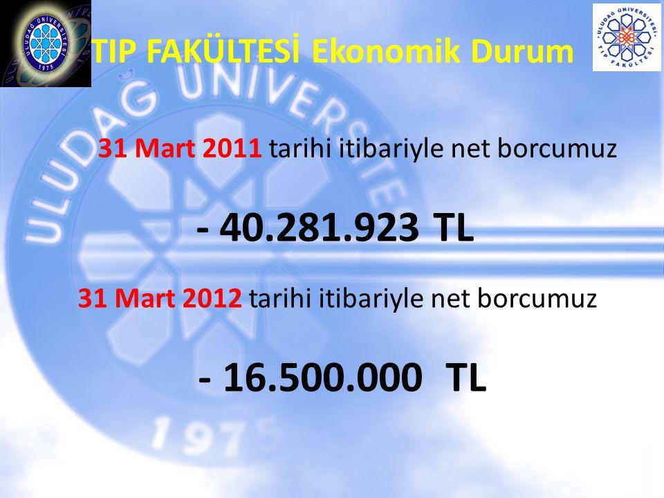 TIP FAKÜLTESİ Ekonomik Durum 31 Mart 2011 tarihi itibariyle net borcumuz - 40.281.923 TL 31 Mart 2012 tarihi itibariyle net borcumuz - 16.500.000 TL