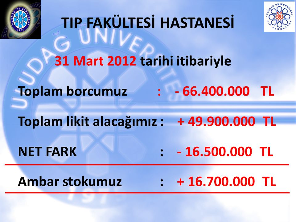 TIP FAKÜLTESİ HASTANESİ 31 Mart 2012 tarihi itibariyle Toplam borcumuz : - 66.400.000 TL Toplam likit alacağımız : + 49.900.000 TL NET FARK : - 16.500.000 TL Ambar stokumuz : + 16.700.000 TL