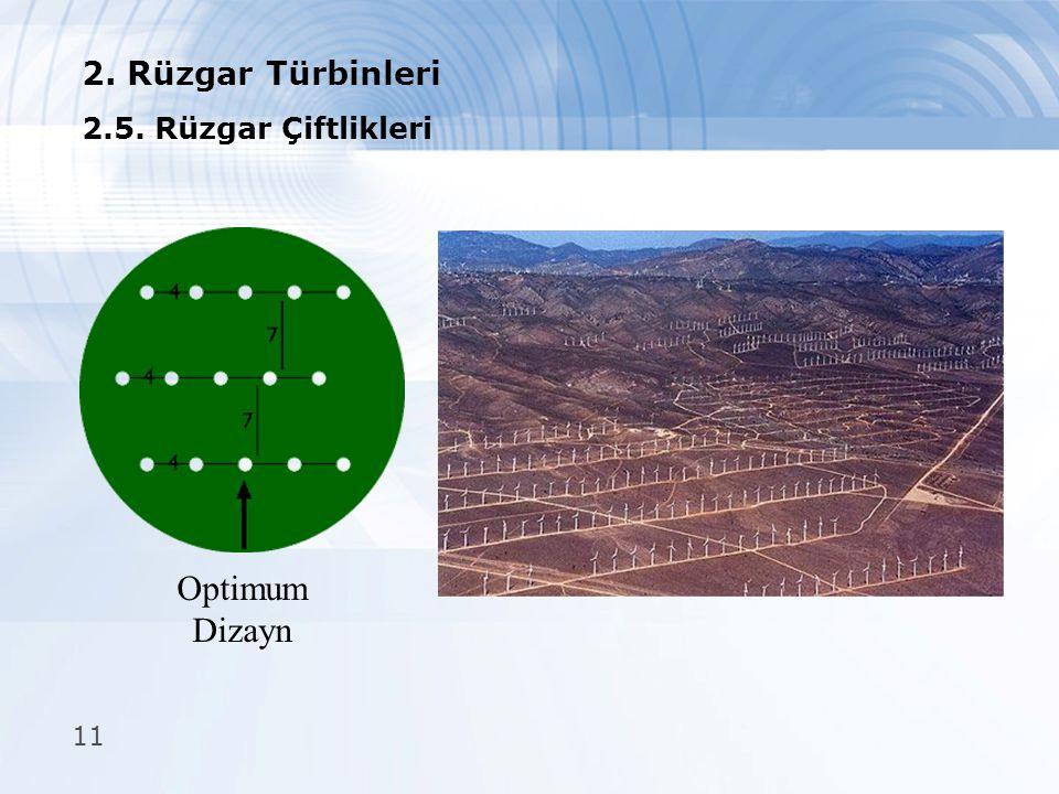 11 2. Rüzgar Türbinleri 2.5. Rüzgar Çiftlikleri Optimum Dizayn