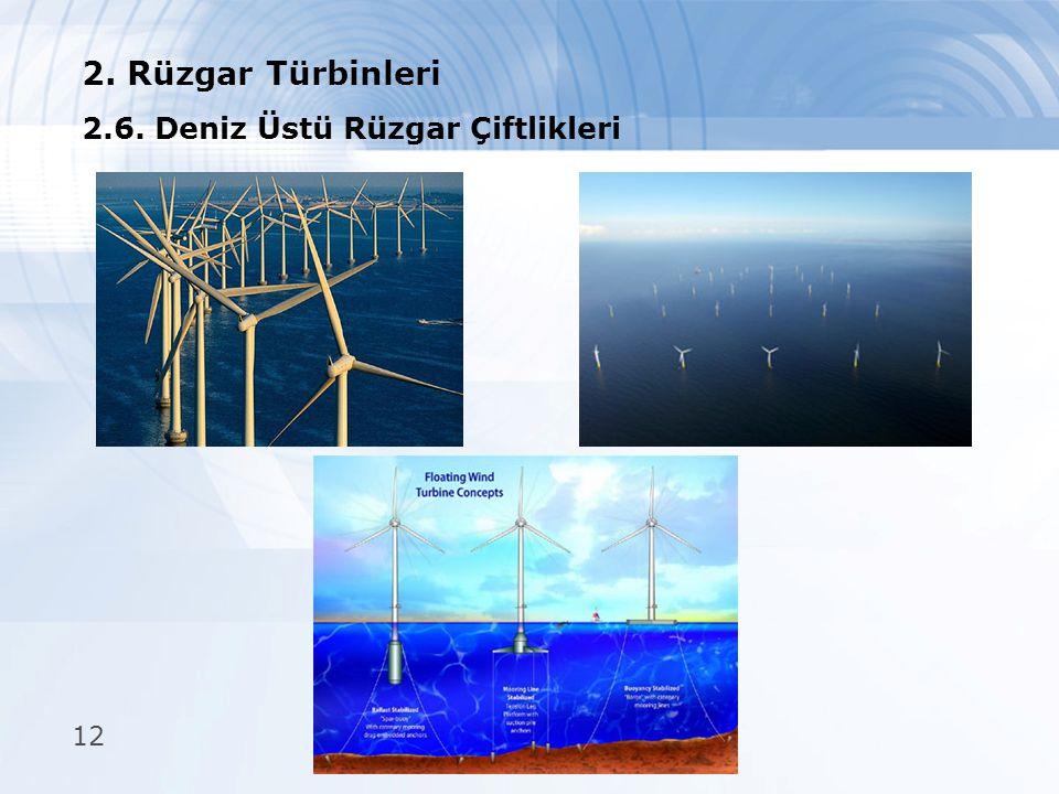 12 2. Rüzgar Türbinleri 2.6. Deniz Üstü Rüzgar Çiftlikleri