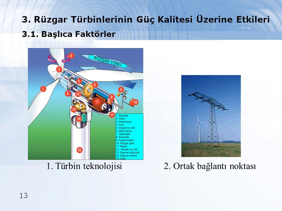 13 3. Rüzgar Türbinlerinin Güç Kalitesi Üzerine Etkileri 3.1. Başlıca Faktörler 1. Türbin teknolojisi2. Ortak bağlantı noktası