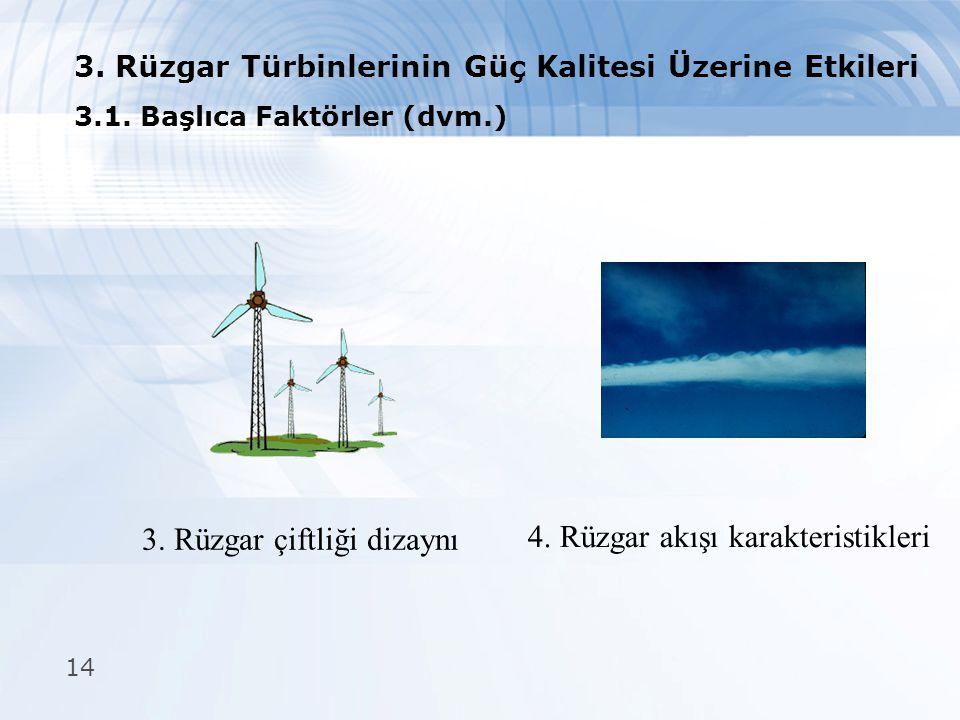 14 3. Rüzgar Türbinlerinin Güç Kalitesi Üzerine Etkileri 3.1. Başlıca Faktörler (dvm.) 3. Rüzgar çiftliği dizaynı 4. Rüzgar akışı karakteristikleri