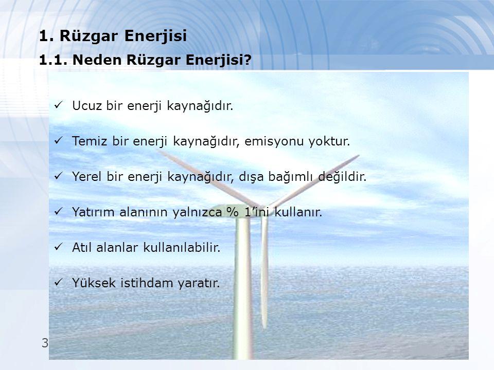 3 1. Rüzgar Enerjisi 1.1. Neden Rüzgar Enerjisi? Ucuz bir enerji kaynağıdır. Temiz bir enerji kaynağıdır, emisyonu yoktur. Yerel bir enerji kaynağıdır