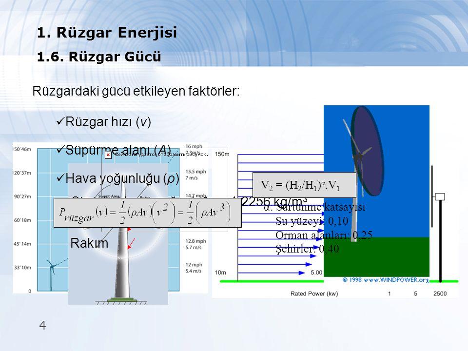 4 Rüzgardaki gücü etkileyen faktörler: Rüzgar hızı (v) Süpürme alanı (A) Hava yoğunluğu (ρ) Standart hava yoğunluğu = 1,2256 kg/m 3 Sıcaklık Rakım 1.