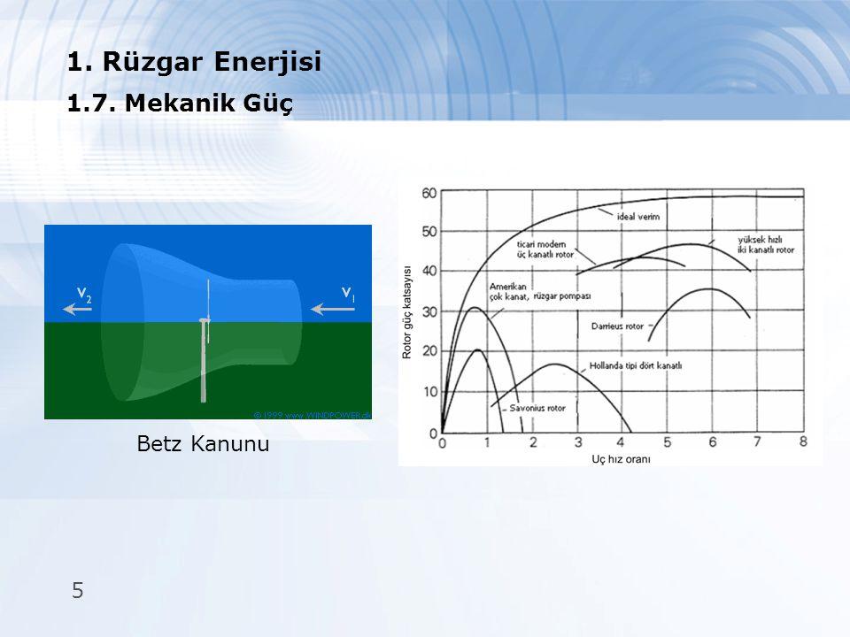5 1. Rüzgar Enerjisi 1.7. Mekanik Güç Betz Kanunu