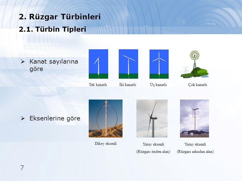 7 2. Rüzgar Türbinleri  Eksenlerine göre  Kanat sayılarına göre 2.1. Türbin Tipleri Tek kanatlıİki kanatlıÜç kanatlıÇok kanatlı Dikey eksenli Yatay