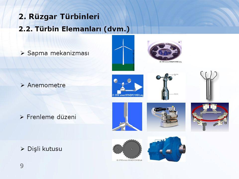 9  Anemometre  Frenleme düzeni  Dişli kutusu  Sapma mekanizması 2. Rüzgar Türbinleri 2.2. Türbin Elemanları (dvm.)